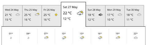 The Courteeners Manchester weather forecast Wednes